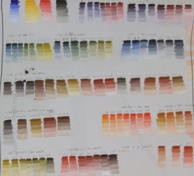 Example of a color chart exploring the range of a limited palette of color.